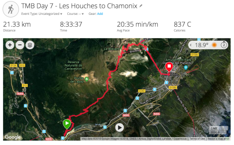TMB Day 7 - info from Garmin Connect