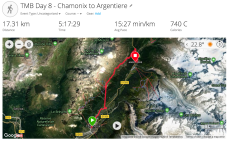 TMB Day 8 - info from Garmin Connect
