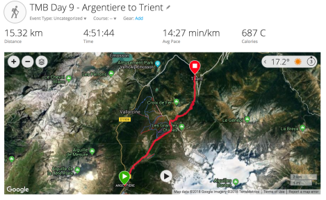 TMB Day 9 - info from Garmin Connect