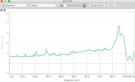 Jb41 - elevation profile from Basecamp