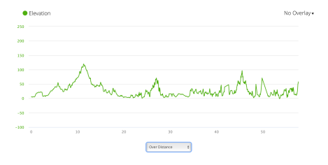 JB5 - elevation profile from Garmin connect