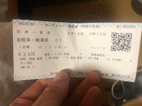 Car ferry ticket from Ryotsu to Niigata