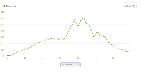 Jb56 - elevation profile from Garmin connect