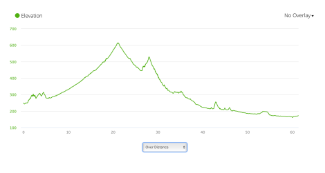Jb66 elevation profile from Garmin Connect