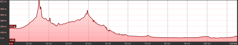 Jb67 - Elevation profile from Google Earth