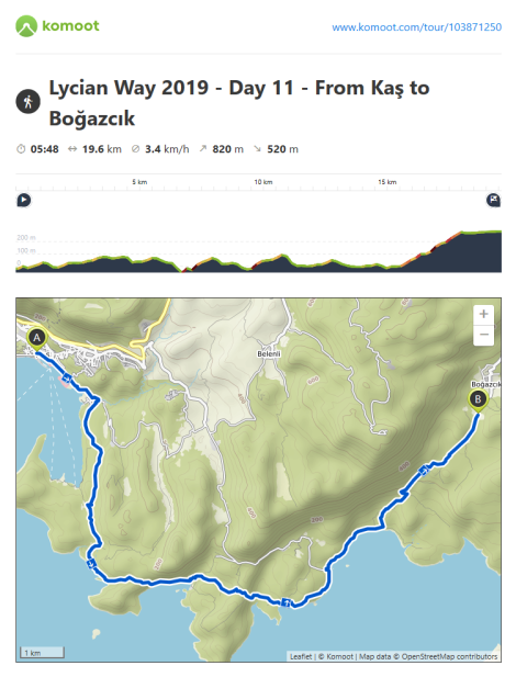 Lycian Way - route information by Komoot - day 11