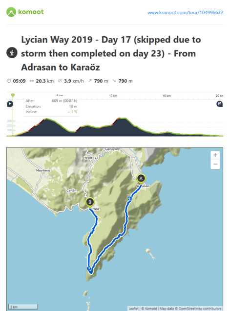 Lycian Way - route information by Komoot - day 17 (actually day 23)