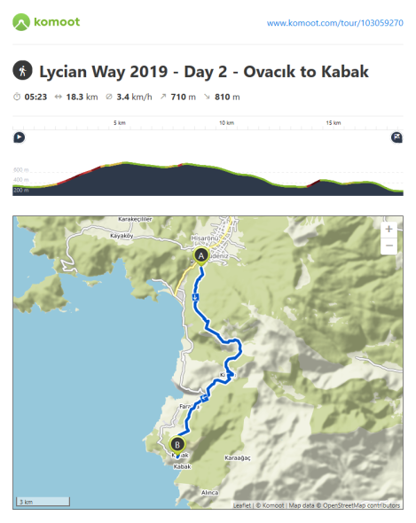 Lycian Way - route information by Komoot - day 2