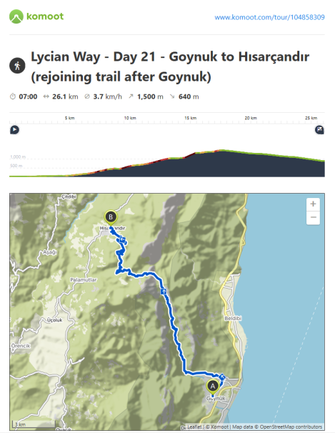 Lycian Way - route information by Komoot - day 21